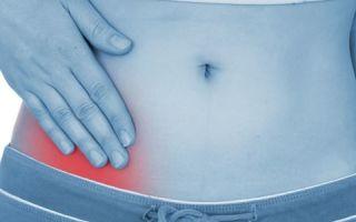 Симптомы аппендицита у женщин:оперативное выявление