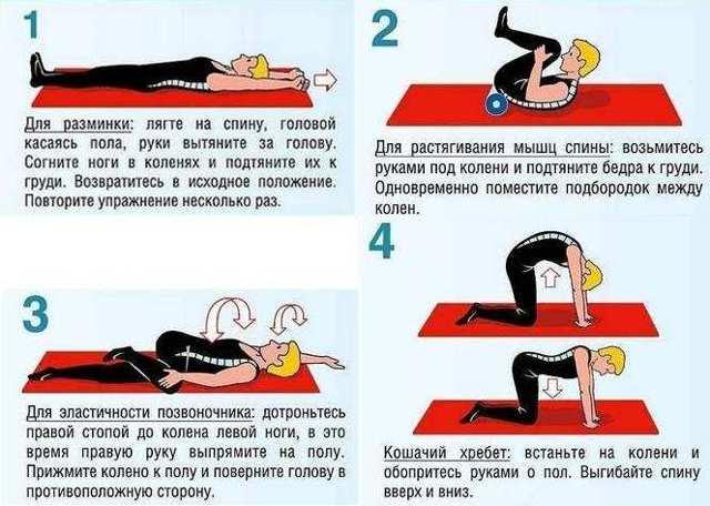 Способы лечения и симптомы при воспалении седалищного нерва