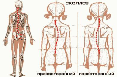Основные причины тяжести в грудине посередине и проблем с дыханием