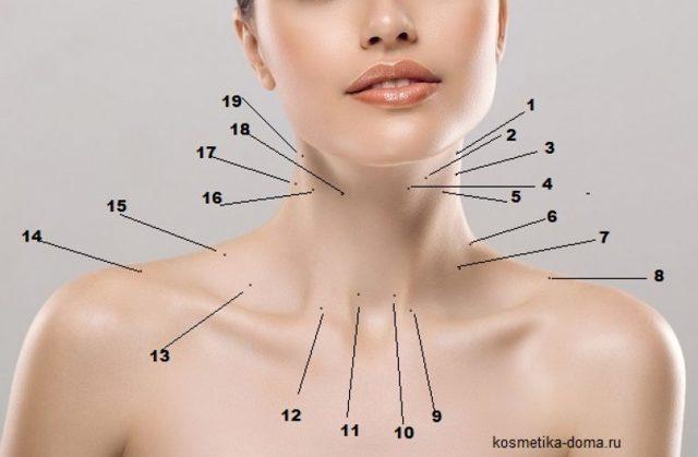 Прыщи на шее: причины, профилактика, народные способы лечения