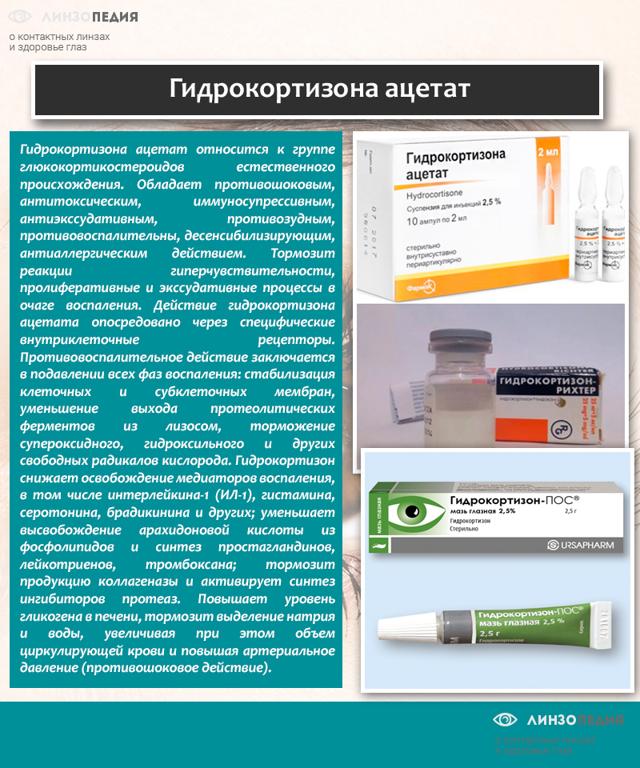 Инструкция к применению лекарственной формы Гидрокортизоновая мазь