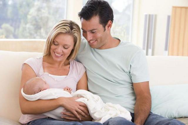 Процеес и причины сокращение матки после родов
