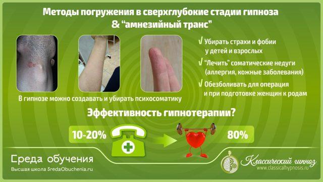 Характерные симптомы и лечение нейродермита